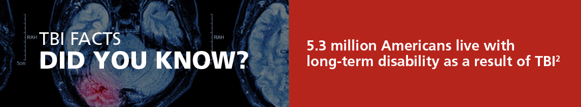TBI Facts - 5.3 million Americans live with long-term disability as a result of TBI