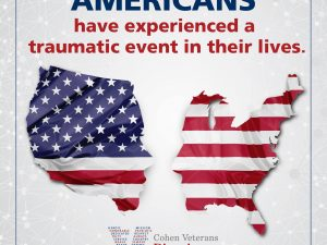 July is PTSD Awareness Month