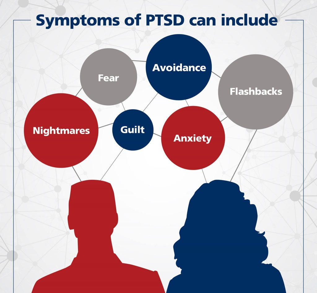 cvb-ptsd-awareness-6
