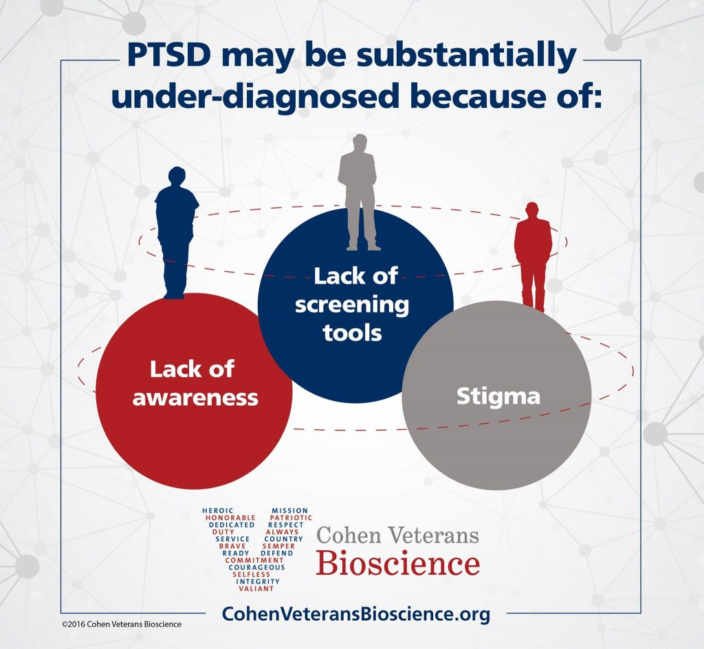 cvb-ptsd-awareness-7