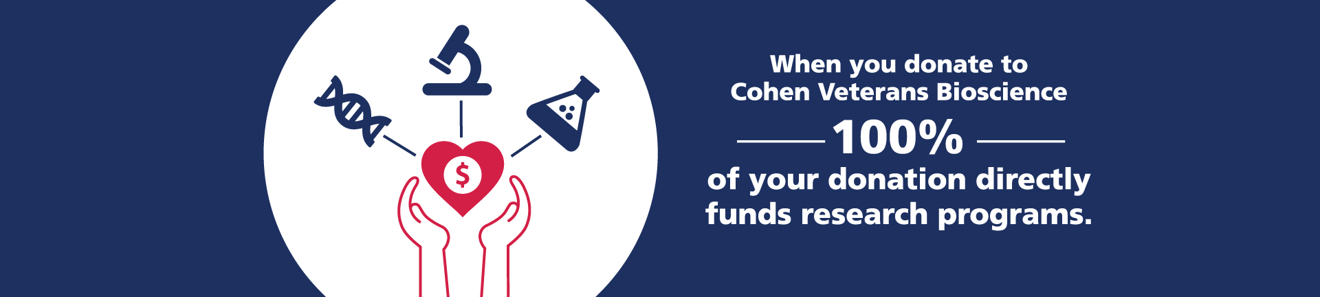When you donate to Cohen Veterans Bioscience, 100% of your donation directly funds research programs
