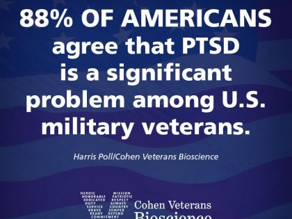 Cohen Veterans Bioscience Releases Harris Poll Assessing Awareness of PTSD in U.S. Military Veterans