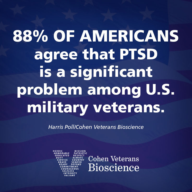 Cohen Bioscience Releases Harris Poll Assessing Awareness of PTSD in U.S. Military Veterans - April 2018