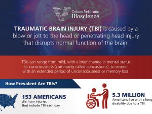Brain Injury Awareness Month 2019