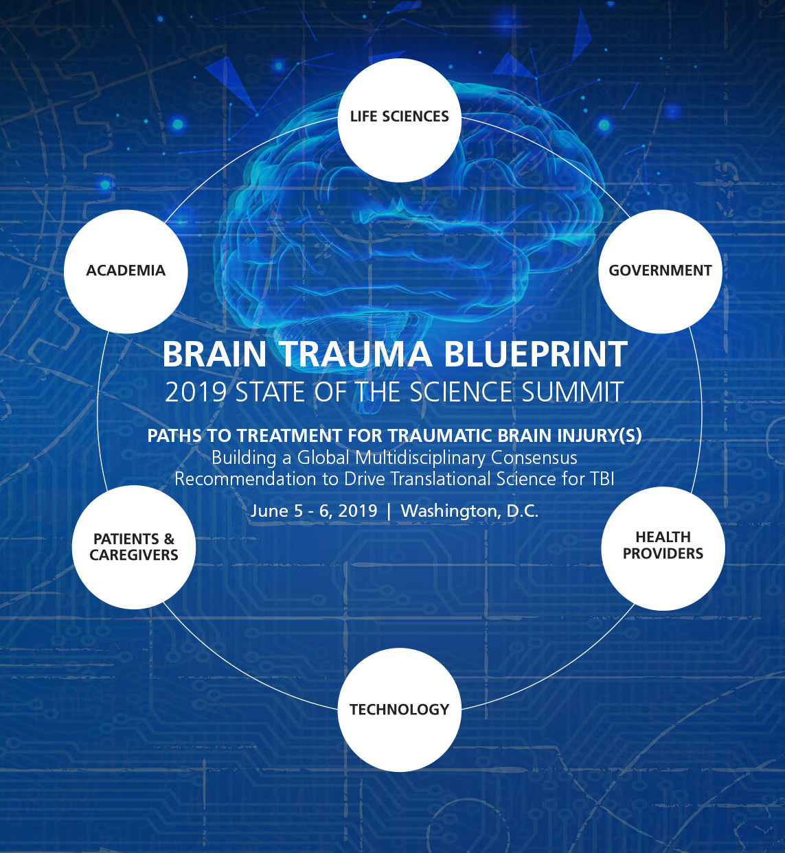 2019 State of the Science Summit