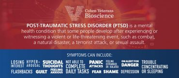 PTSD Facts Infographic