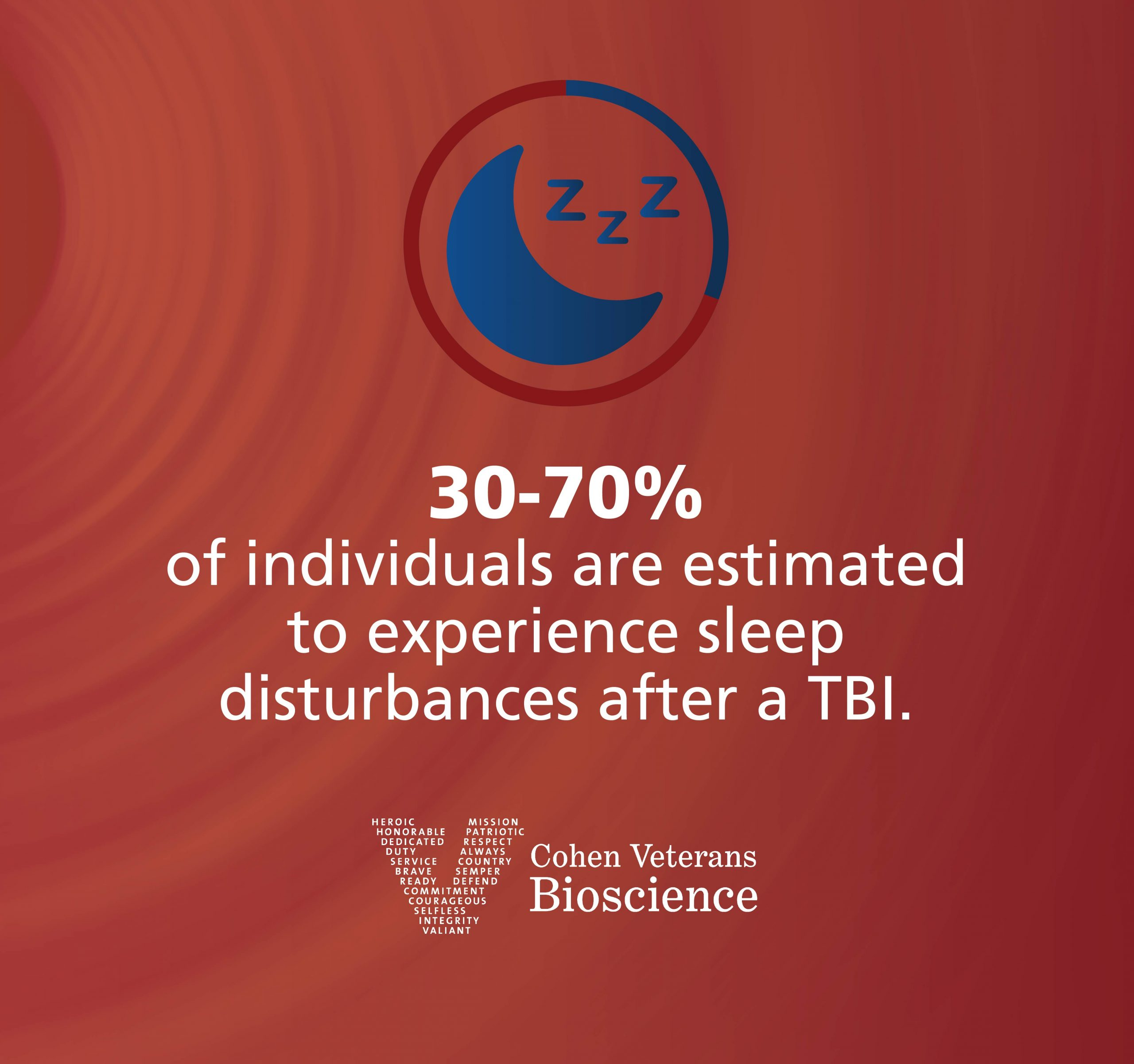 TBI Facts - Brain Injury Awareness Month